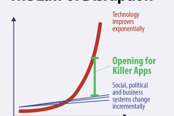 Disruptive App to change the political landscape